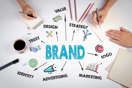 Brand&Marketing Strategy